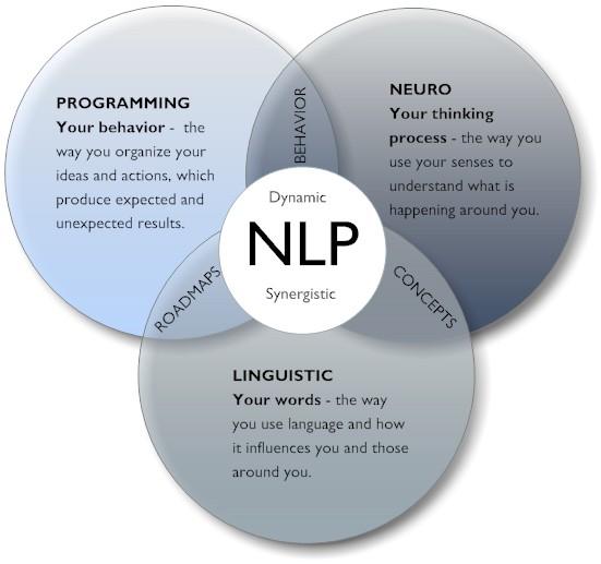 Best Machine Learning, NLP, and Python Tutorials – Cloud4Kids